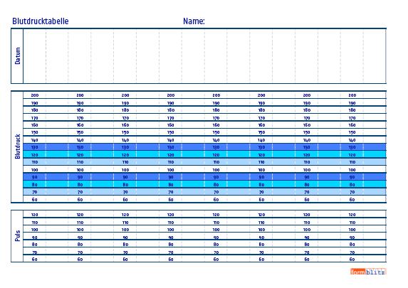 Blutdrucktabelle (einfach) - Tabelle zum Download